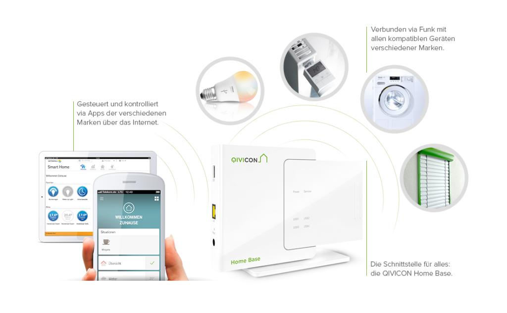 Telekom SmartHome steuert das gesamte Zuhause