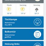 Devolo Home Control App: Überblick